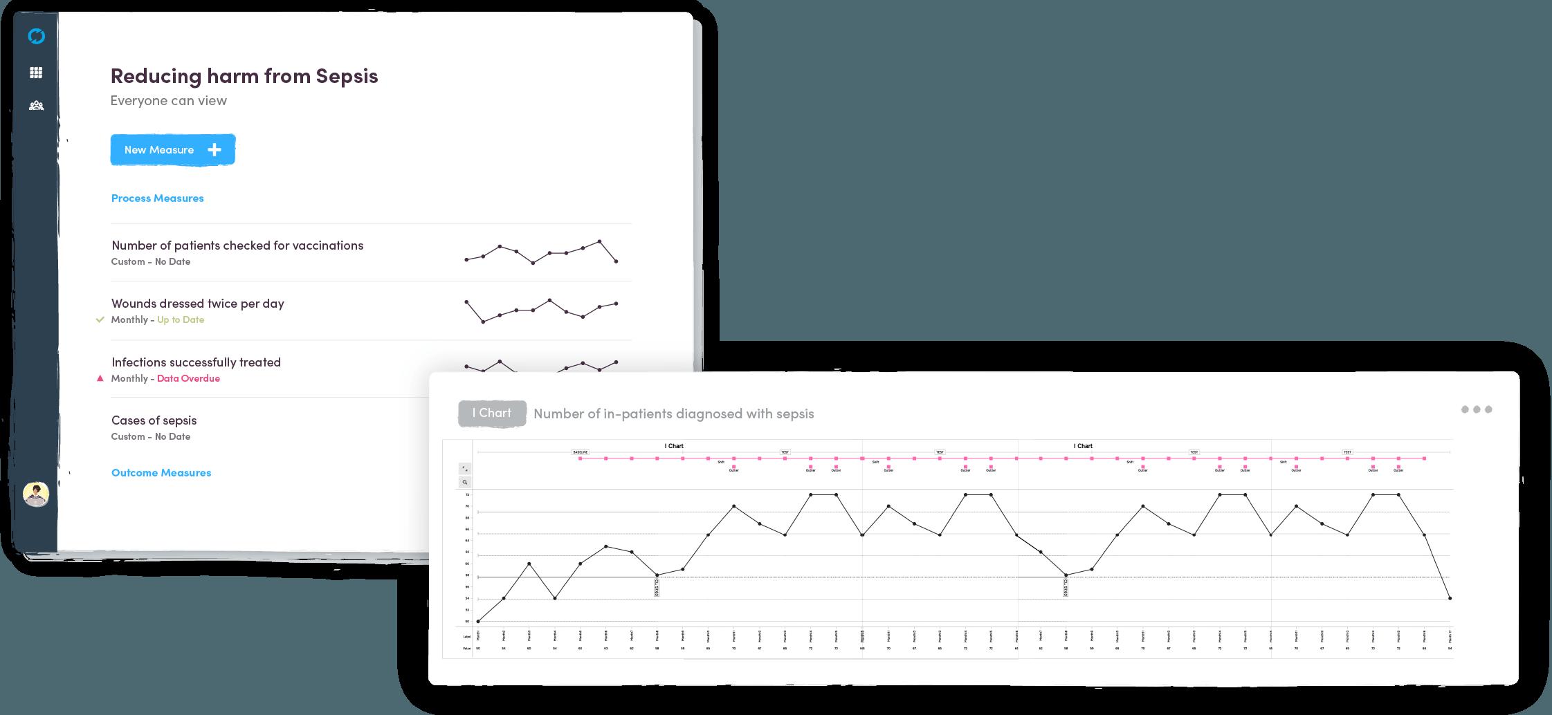 SPC Charts
