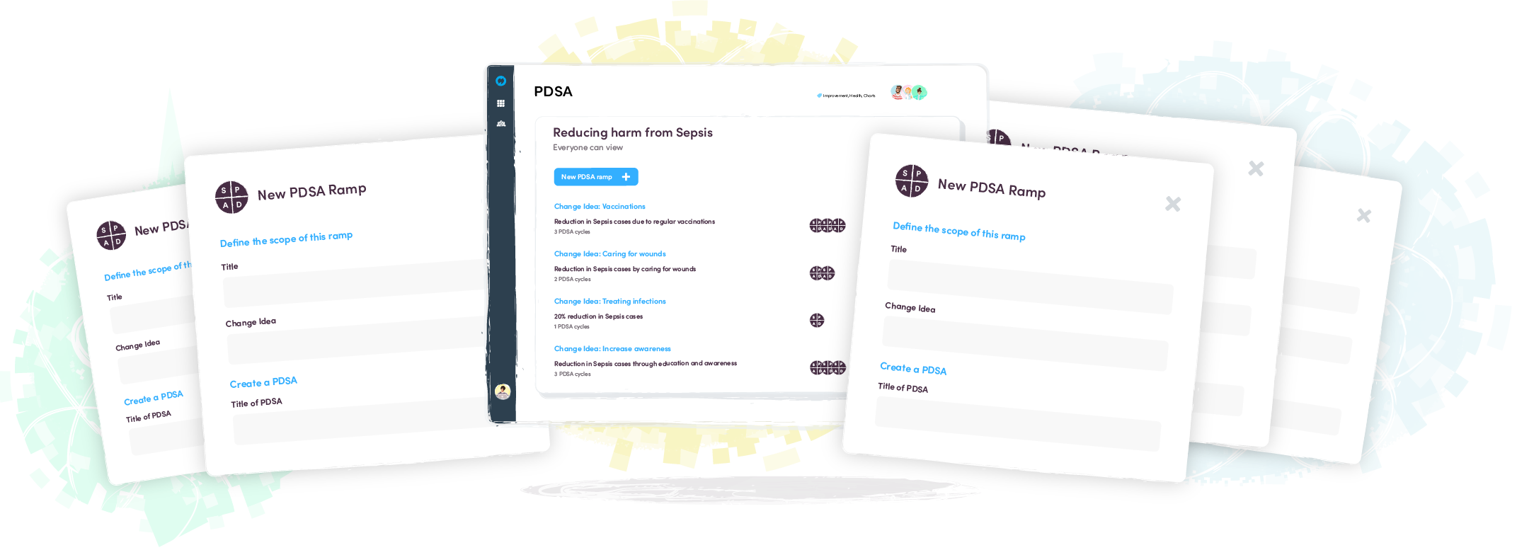 PDSA cycles in Life QI