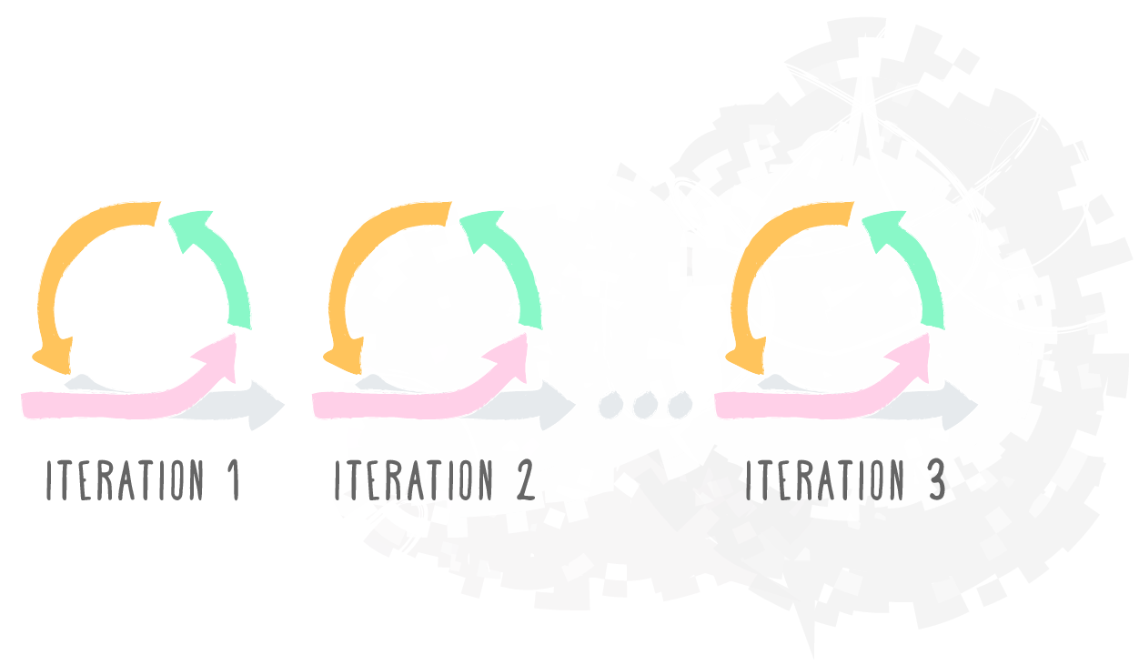 Save time with quick iterations