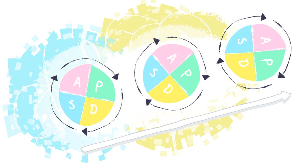 Ramp PDSA cycles